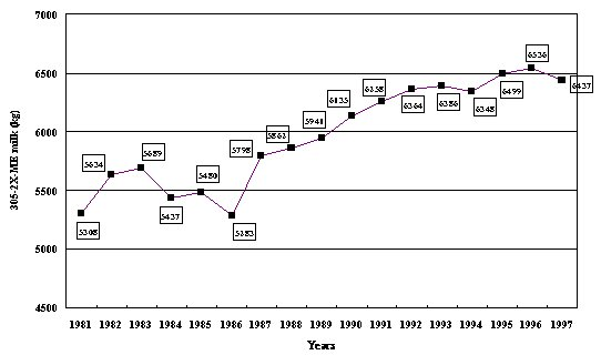 台灣省畜產試驗所四十 週年所慶家畜禽遺傳育種研討會論文集p66