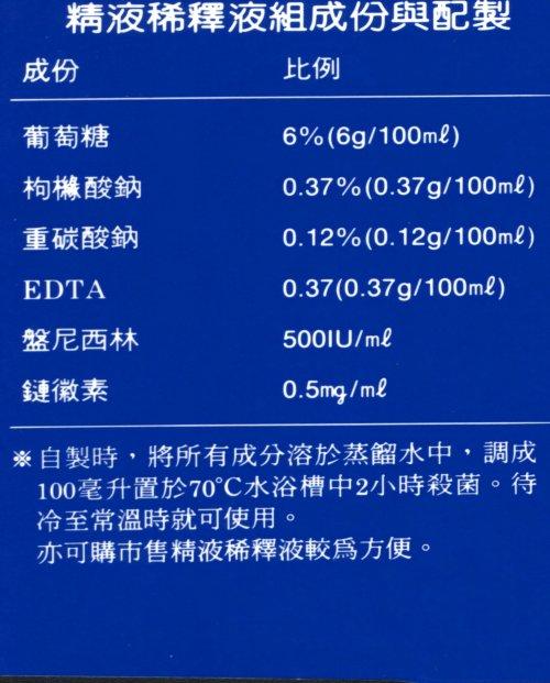 豬輸卵管授精-精液稀釋液的配製