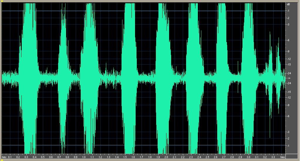 種原鳴叫聲-波形圖-番鴨成鴨