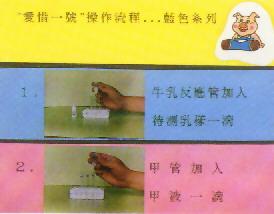 愛惜一號之使用方法及注意事項-使用時:請參閱圖(1)